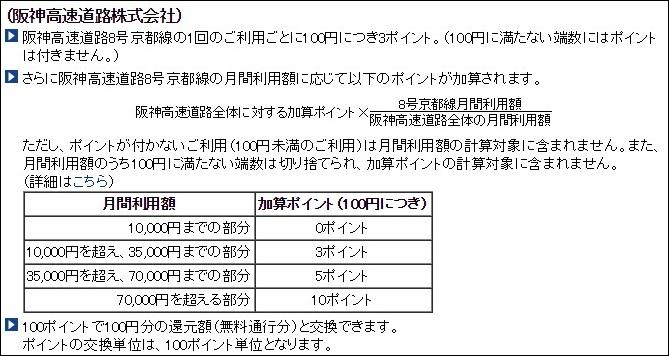 etc-milege-5.1