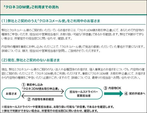クロネコDM便利用の流れ