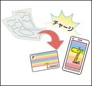 nanacoで5万円以上の料金を支払う際の注意点!1枚10万円まで支払い可能!