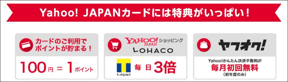Yahoojapanカードのポイント還元率と付与率について
