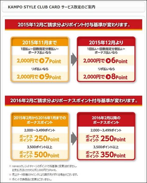 漢方スタイルクラブカード還元率は1.75%→1.5%に低下
