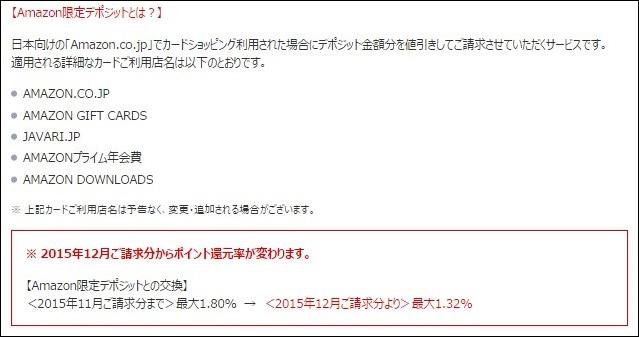 リーダーズカードの還元率は1.8%→1.32%まで低下!