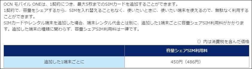 追加SIMは最大5枚まで!データシェアは1回線につき450円!