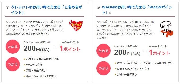イオンカード(WAON一体型)のポイント付与率