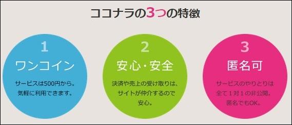 ココナラの3つの特徴