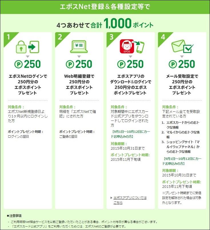 エポスNet登録&各種設定等で1000ポイント