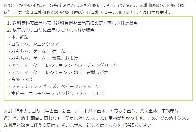 Yahoo!かんたん決済手数料と落札システム利用料の改定(特定カテゴリは8.64%の手数料)