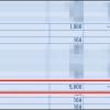 P-one Wizカードへのnanacoクレジットチャージでポイントは付与される?