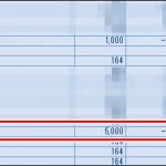 P-one Wizカードでnanacoクレジットチャージはポイントが付与されるのか?