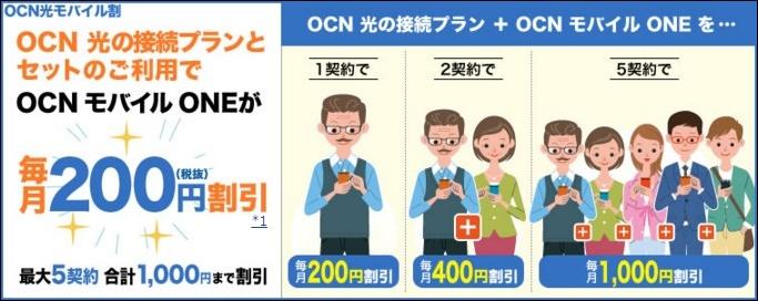 OCN光のメリット・デメリット(OCN光モバイルONEが毎月200円割引となる)