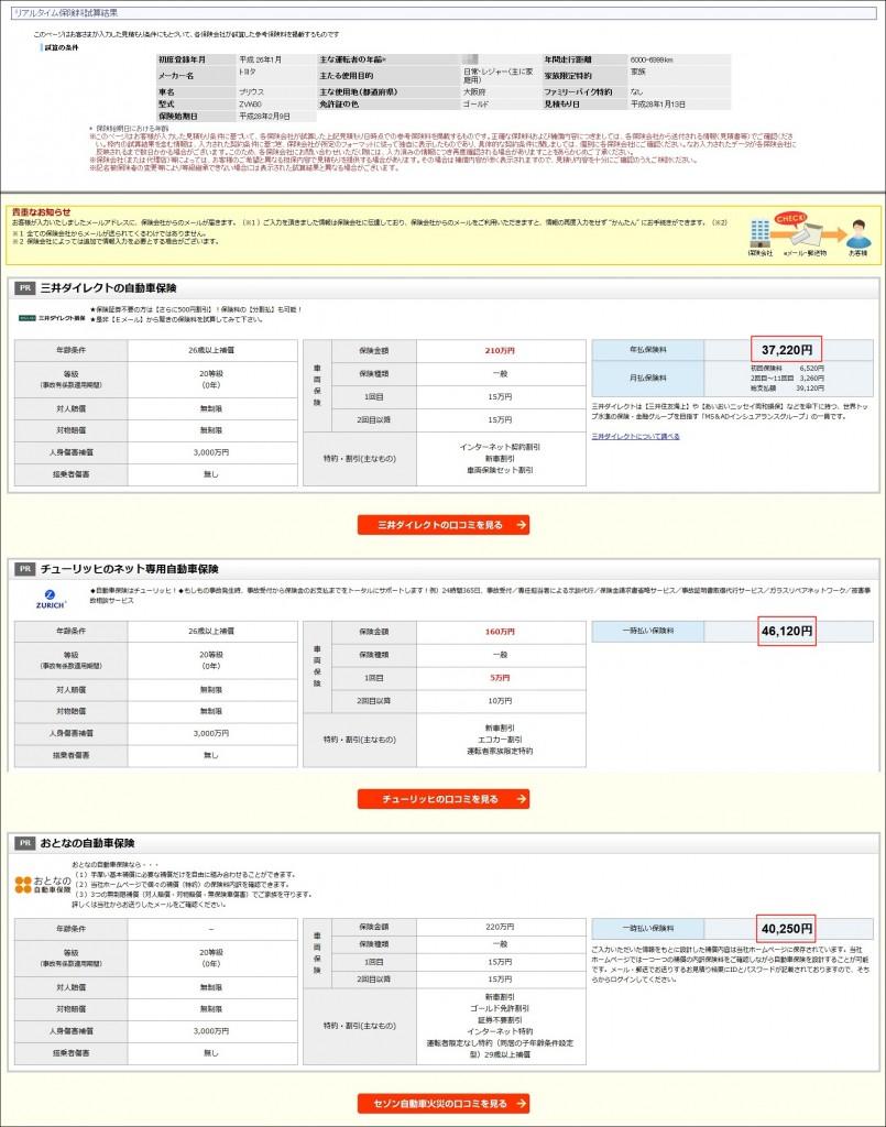 インズウェブで自動車保険の一括無料見積もりサービスを利用してみたよ(見積もり結果)