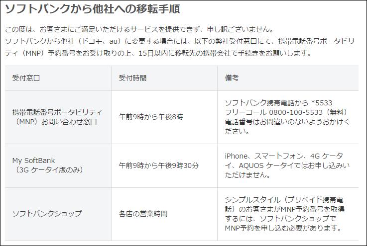 【ソフトバンク】MNP予約番号発行のやり方